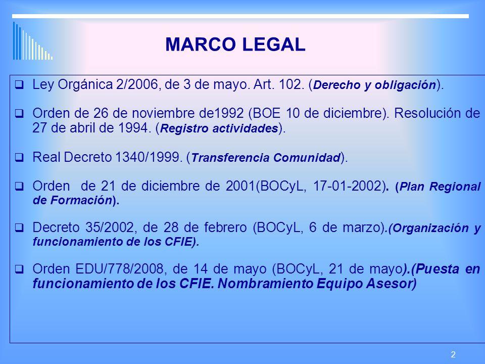 2 MARCO LEGAL Ley Orgánica 2/2006, de 3 de mayo.Art.