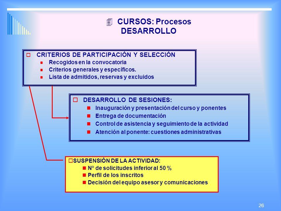 26 CURSOS: Procesos DESARROLLO CRITERIOS DE PARTICIPACIÓN Y SELECCIÓN Recogidos en la convocatoria Criterios generales y específicos.