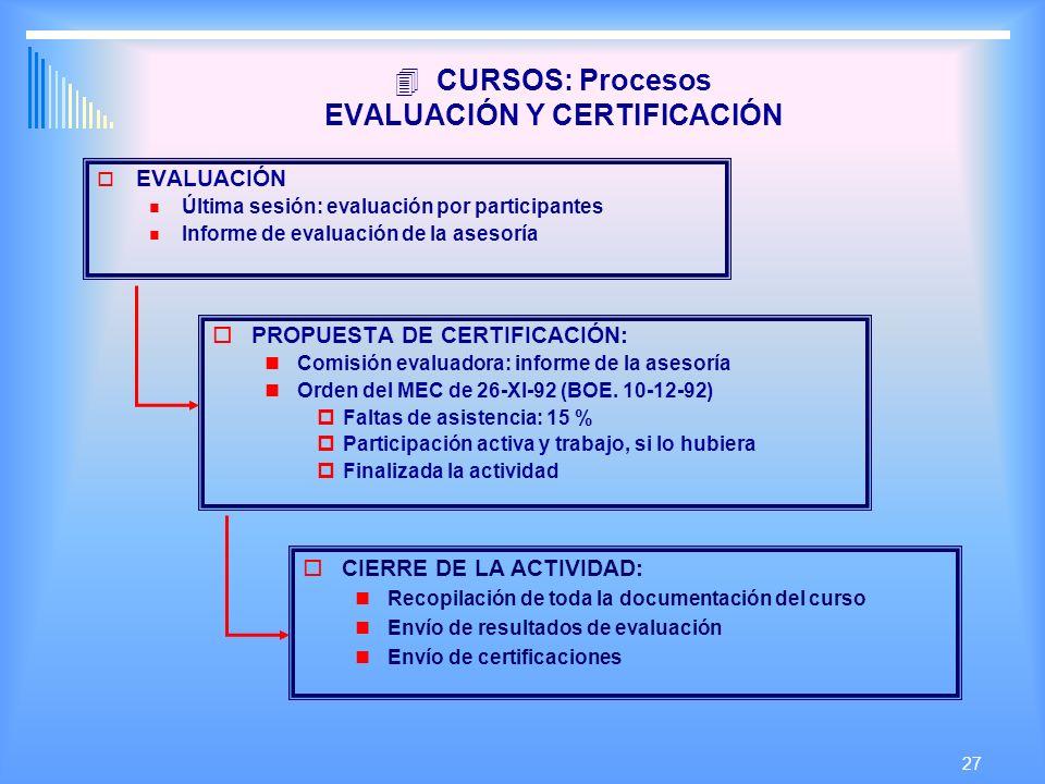 27 CURSOS: Procesos EVALUACIÓN Y CERTIFICACIÓN EVALUACIÓN Última sesión: evaluación por participantes Informe de evaluación de la asesoría PROPUESTA DE CERTIFICACIÓN: Comisión evaluadora: informe de la asesoría Orden del MEC de 26-XI-92 (BOE.