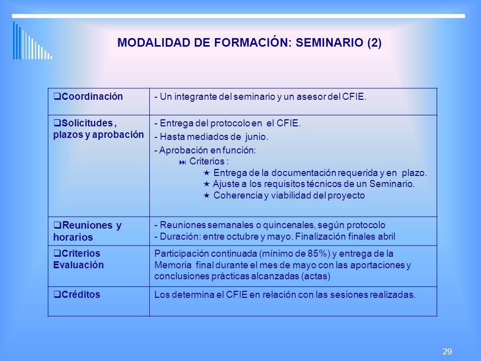 29 MODALIDAD DE FORMACIÓN: SEMINARIO (2) Coordinación- Un integrante del seminario y un asesor del CFIE.