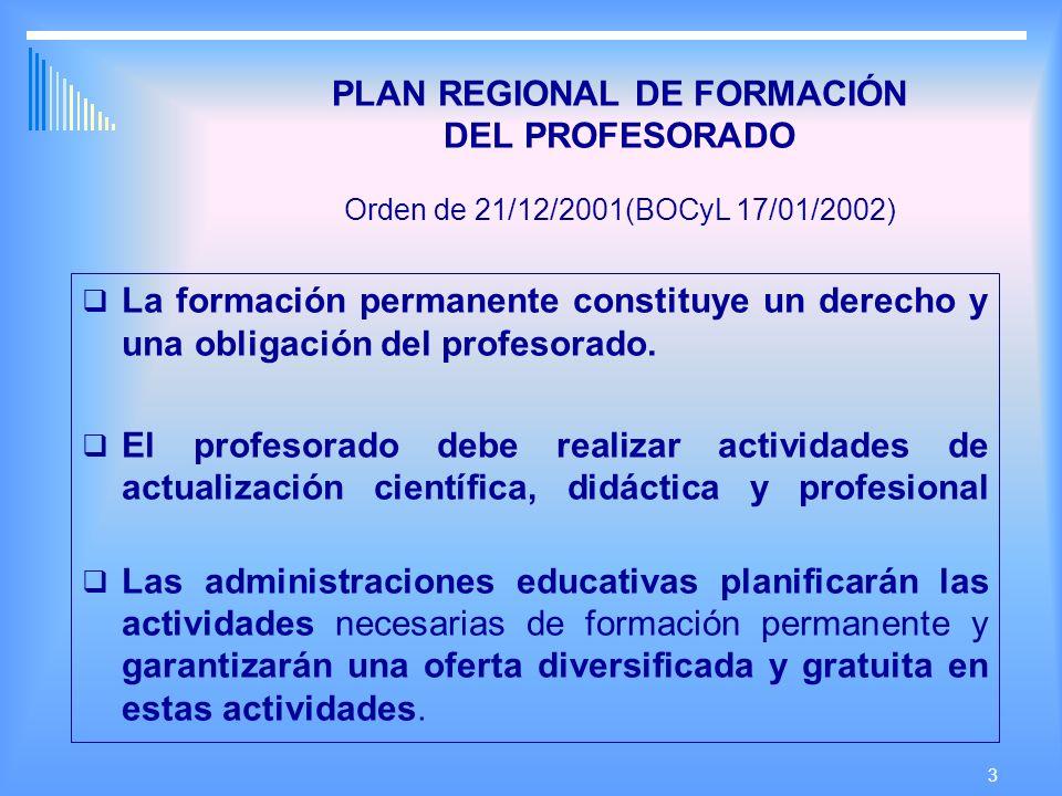 3 PLAN REGIONAL DE FORMACIÓN DEL PROFESORADO Orden de 21/12/2001(BOCyL 17/01/2002) La formación permanente constituye un derecho y una obligación del profesorado.