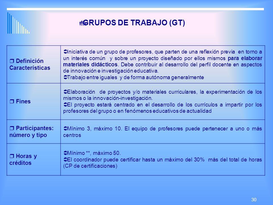 30 GRUPOS DE TRABAJO (GT) Definición Características Iniciativa de un grupo de profesores, que parten de una reflexión previa en torno a un interés común y sobre un proyecto diseñado por ellos mismos para elaborar materiales didácticos.