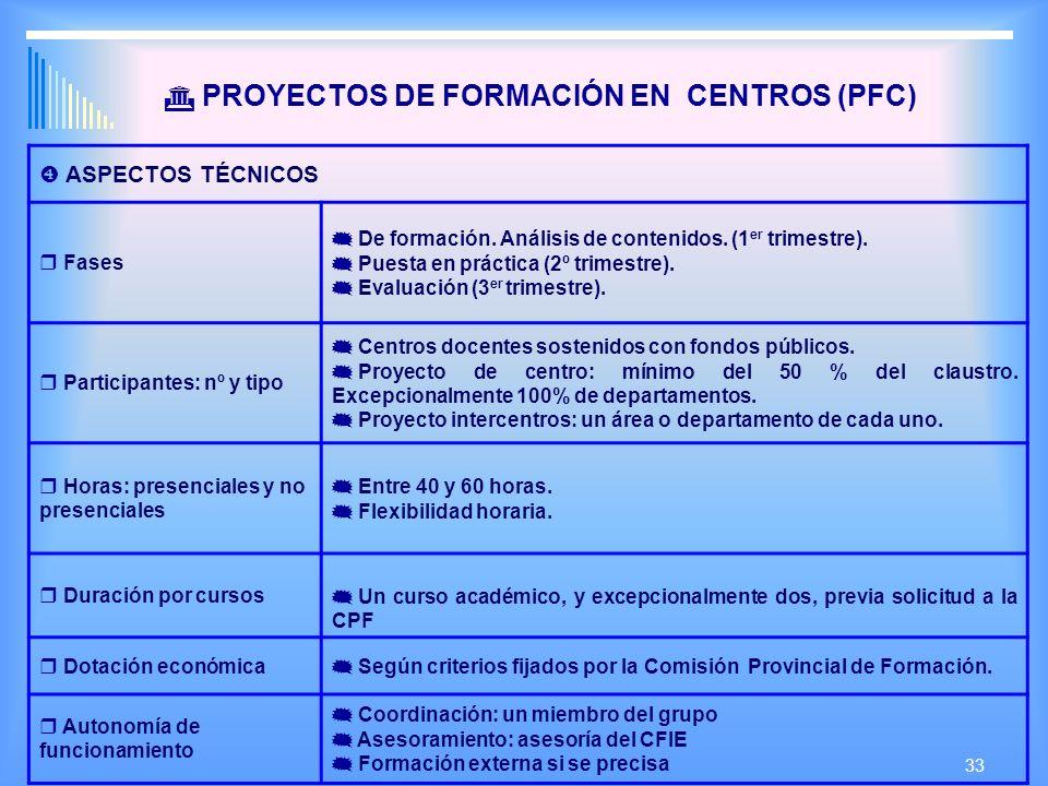 33 PROYECTOS DE FORMACIÓN EN CENTROS (PFC) ASPECTOS TÉCNICOS Fases De formación.