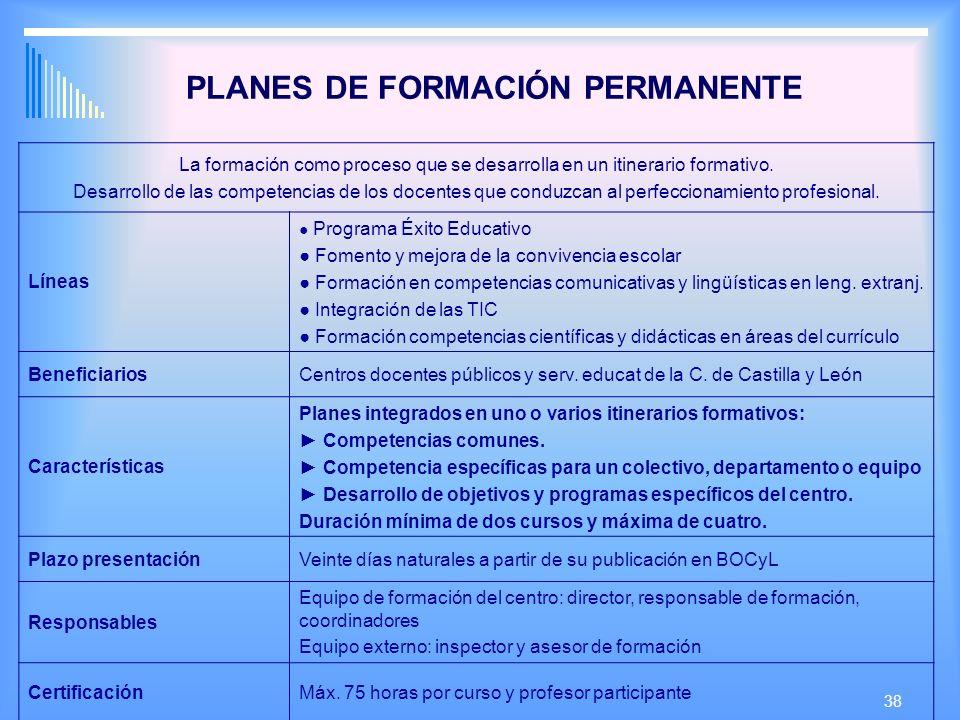 38 PLANES DE FORMACIÓN PERMANENTE La formación como proceso que se desarrolla en un itinerario formativo.