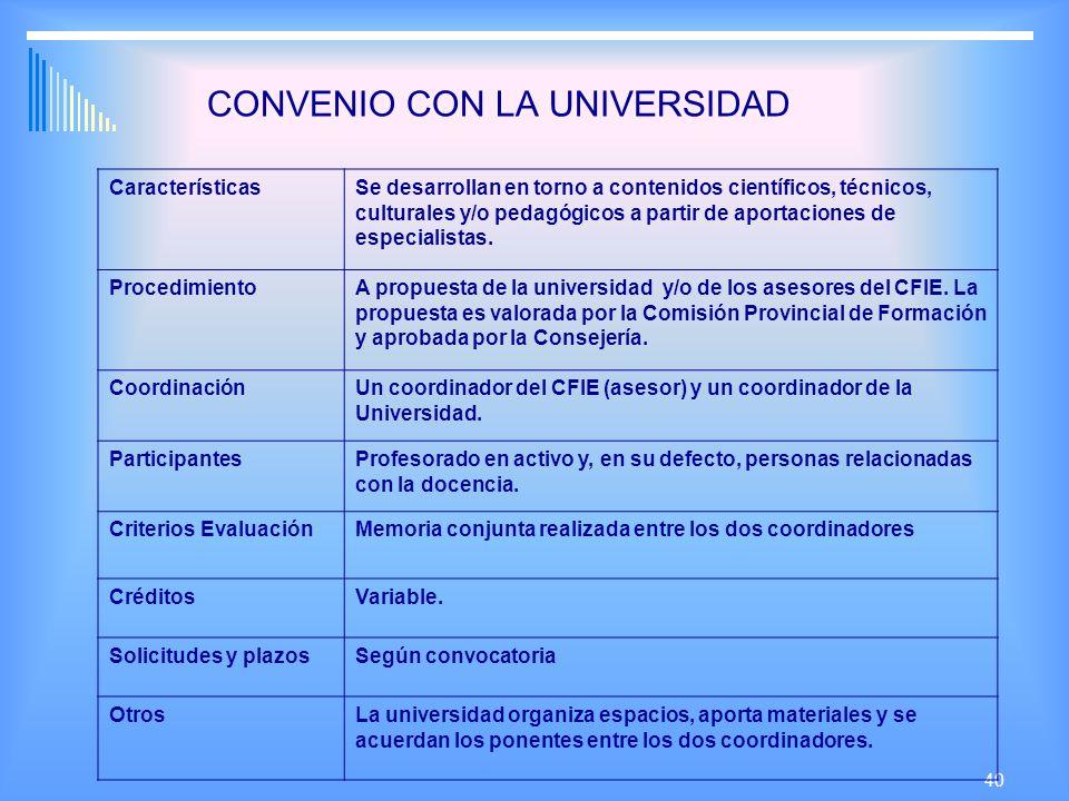40 CONVENIO CON LA UNIVERSIDAD CaracterísticasSe desarrollan en torno a contenidos científicos, técnicos, culturales y/o pedagógicos a partir de aportaciones de especialistas.