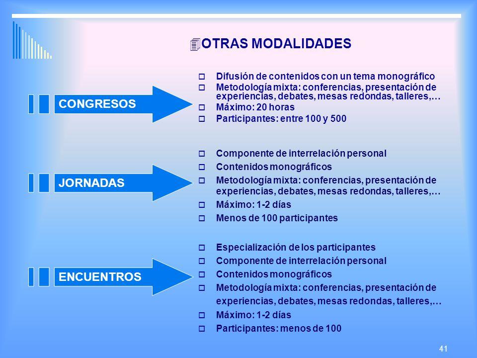 41 OTRAS MODALIDADES Difusión de contenidos con un tema monográfico Metodología mixta: conferencias, presentación de experiencias, debates, mesas redondas, talleres,… Máximo: 20 horas Participantes: entre 100 y 500 CONGRESOS JORNADAS Componente de interrelación personal Contenidos monográficos Metodología mixta: conferencias, presentación de experiencias, debates, mesas redondas, talleres,… Máximo: 1-2 días Menos de 100 participantes ENCUENTROS Especialización de los participantes Componente de interrelación personal Contenidos monográficos Metodología mixta: conferencias, presentación de experiencias, debates, mesas redondas, talleres,… Máximo: 1-2 días Participantes: menos de 100
