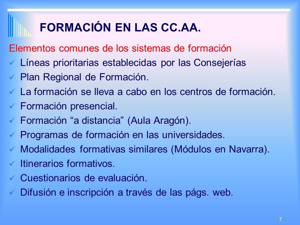 7 FORMACIÓN EN LAS CC.AA.