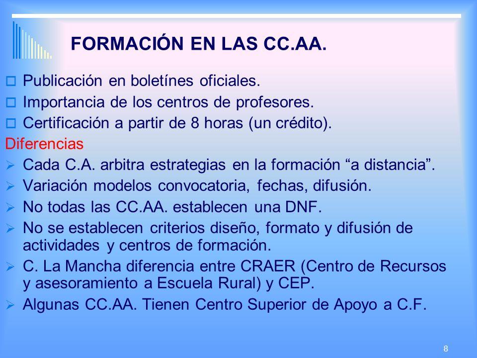 8 FORMACIÓN EN LAS CC.AA.Publicación en boletínes oficiales.