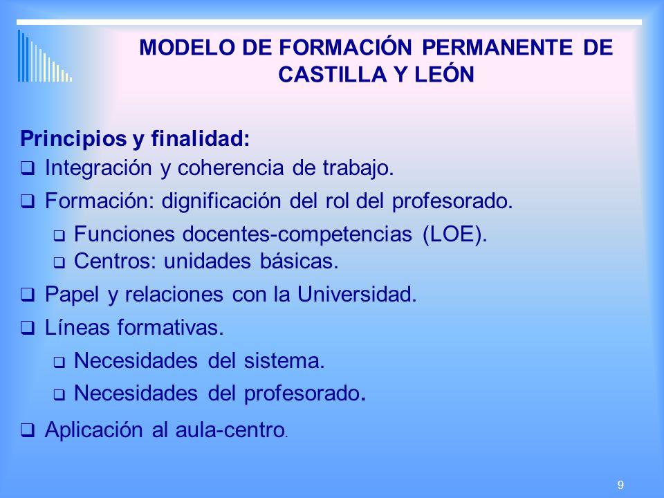 9 MODELO DE FORMACIÓN PERMANENTE DE CASTILLA Y LEÓN Principios y finalidad: Integración y coherencia de trabajo.