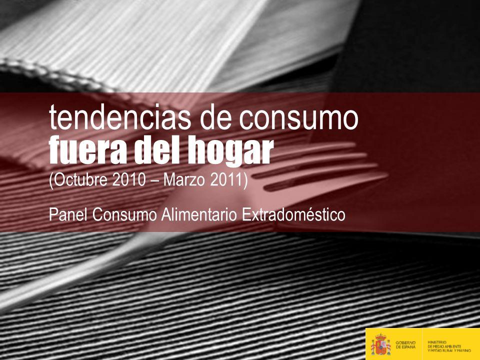 Mercado Organizado Mercado Independiente 39,3% de las visitas aprovechan las Promociones al momento del consumo Menú Promoción Precio Promoción Producto Promoción Regalo Otras Promociones 22,9% 9,1% 1,5% 3,6% (-5,0%) (-6,6%) (+4,6%) (+35,6%) (-16,9%) 89,2% de los consumos SIN PROMOCIÓN % Evolución*% Visitas (-5,0%) En el 15,8% de las ocasiones de consumo fuera del hogar, hacemos uso de las Promociones.