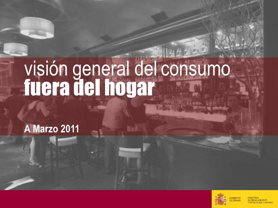 visión general del consumo fuera del hogar A Marzo 2011