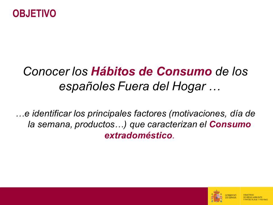 OBJETIVO Conocer los Hábitos de Consumo de los españoles Fuera del Hogar … …e identificar los principales factores (motivaciones, día de la semana, pr