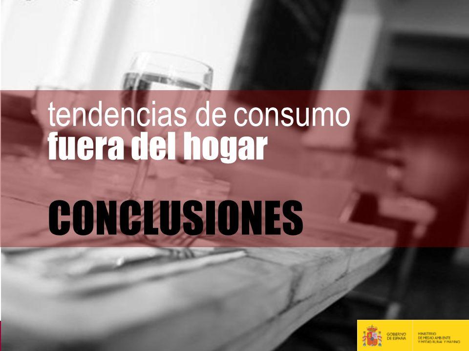 tendencias de consumo fuera del hogar CONCLUSIONES
