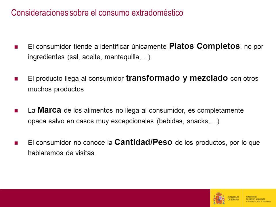 Consideraciones sobre el consumo extradoméstico El consumidor tiende a identificar únicamente Platos Completos, no por ingredientes (sal, aceite, mant