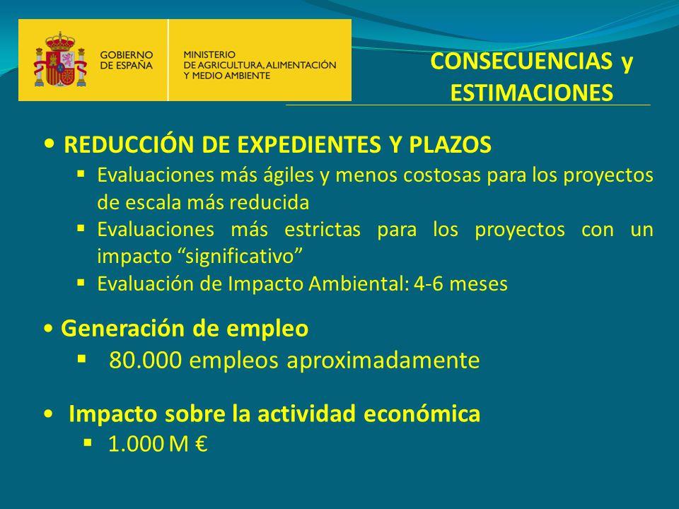 CONSECUENCIAS y ESTIMACIONES REDUCCIÓN DE EXPEDIENTES Y PLAZOS Evaluaciones más ágiles y menos costosas para los proyectos de escala más reducida Eval