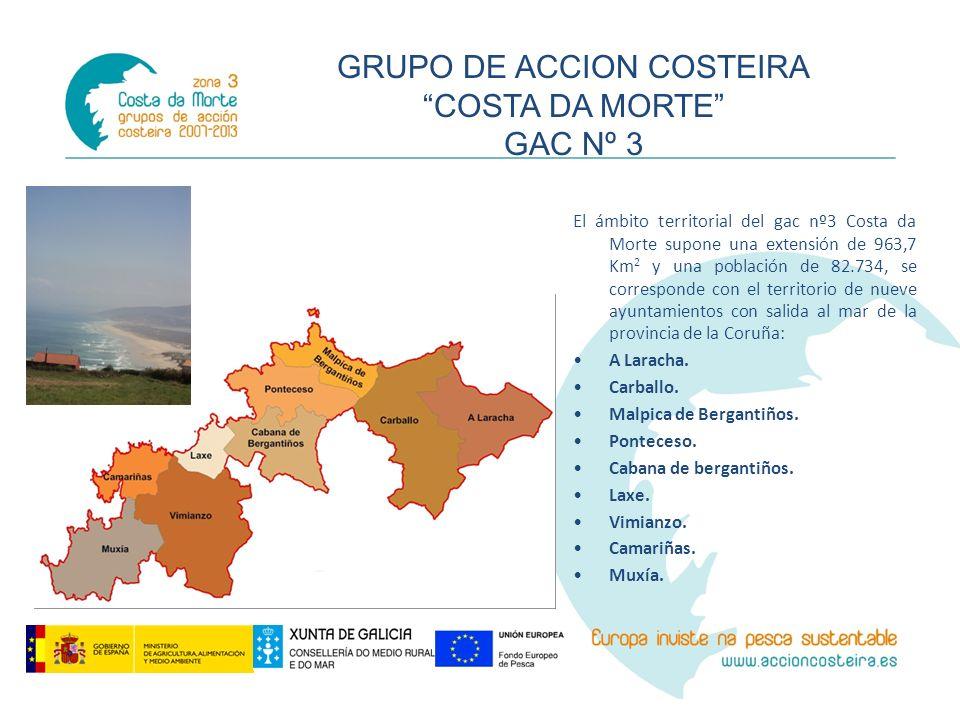 GRUPO DE ACCION COSTEIRA COSTA DA MORTE GAC Nº 3 El ámbito territorial del gac nº3 Costa da Morte supone una extensión de 963,7 Km 2 y una población d
