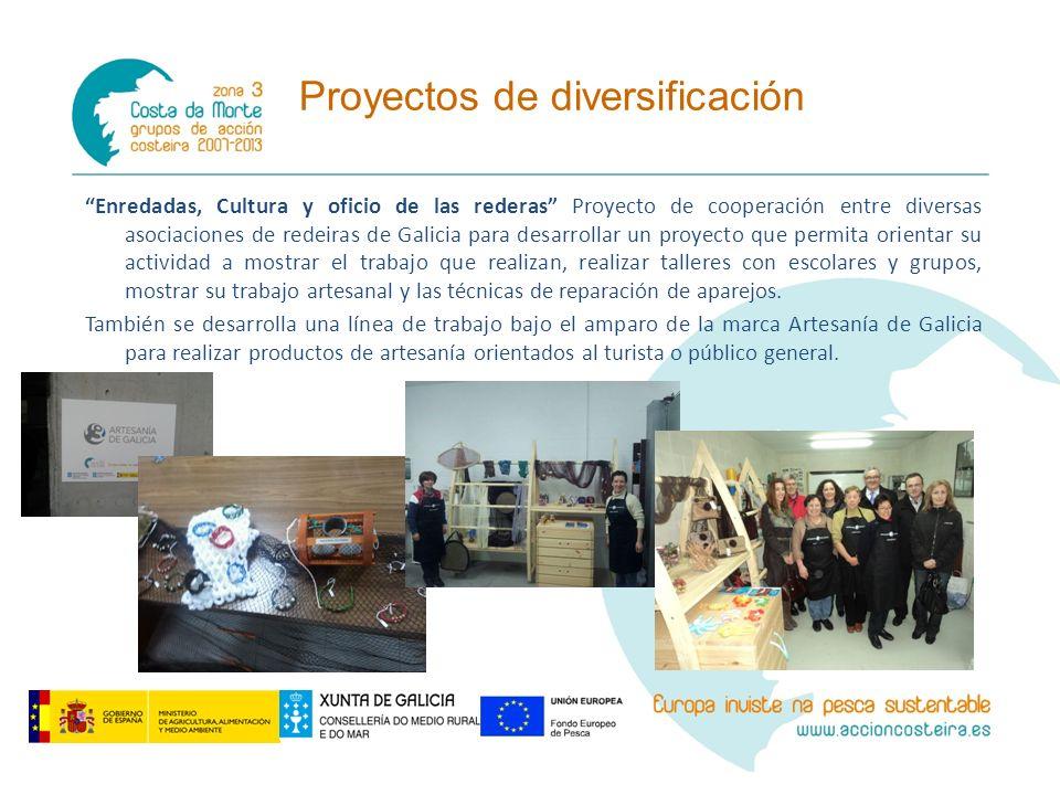 Enredadas, Cultura y oficio de las rederas Proyecto de cooperación entre diversas asociaciones de redeiras de Galicia para desarrollar un proyecto que