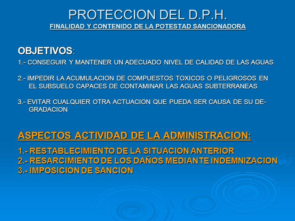 PROTECCION DEL D.P.H. FINALIDAD Y CONTENIDO DE LA POTESTAD SANCIONADORA OBJETIVOS : 1.- CONSEGUIR Y MANTENER UN ADECUADO NIVEL DE CALIDAD DE LAS AGUAS