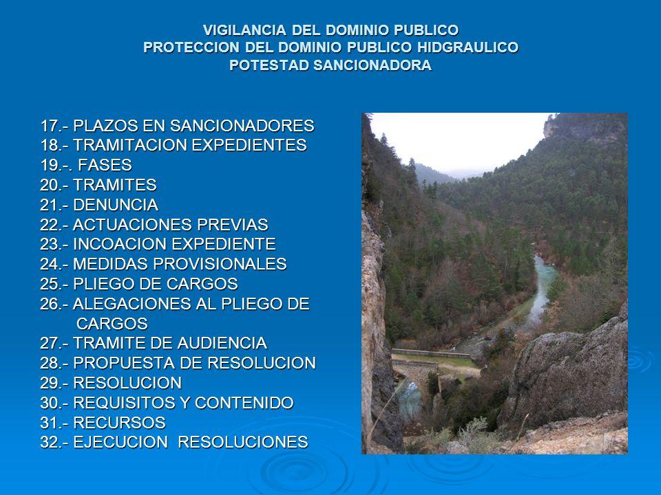 VIGILANCIA DEL DOMINIO PUBLICO PROTECCION DEL DOMINIO PUBLICO HIDGRAULICO POTESTAD SANCIONADORA 17.- PLAZOS EN SANCIONADORES 18.- TRAMITACION EXPEDIEN
