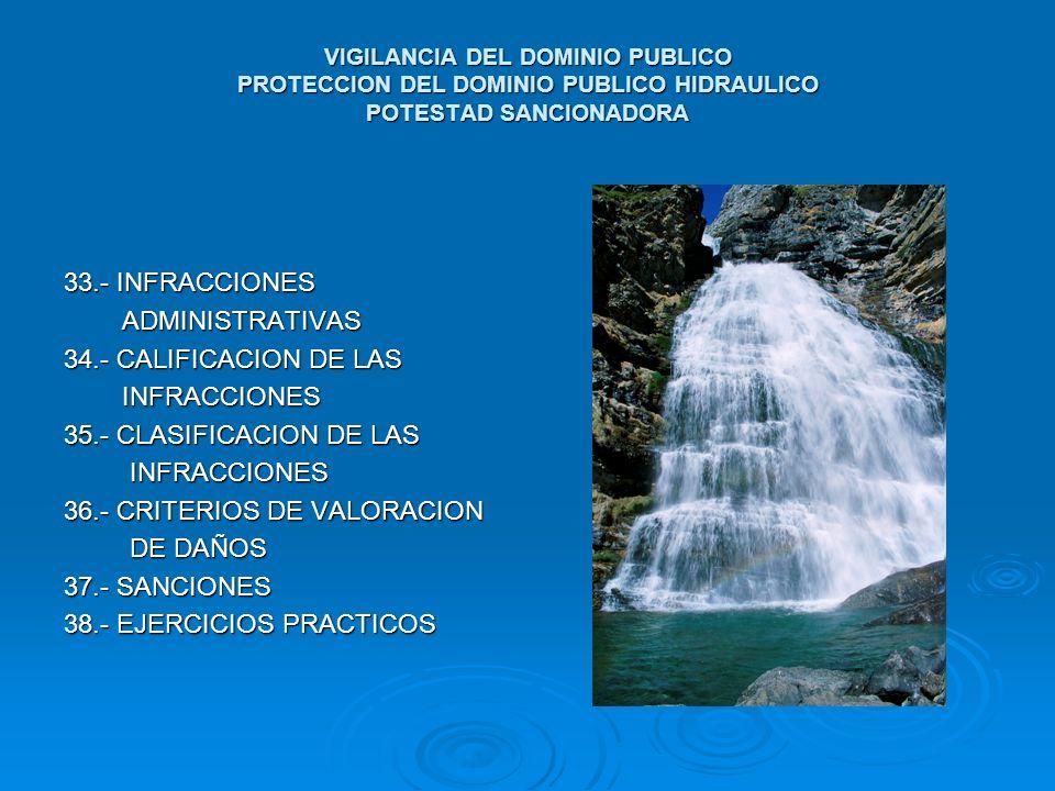 VIGILANCIA DEL DOMINIO PUBLICO PROTECCION DEL DOMINIO PUBLICO HIDRAULICO POTESTAD SANCIONADORA 33.- INFRACCIONES ADMINISTRATIVAS ADMINISTRATIVAS 34.-