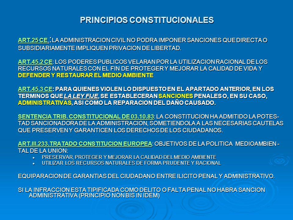 PRINCIPIOS CONSTITUCIONALES ART.25 CE. : LA ADMINISTRACION CIVIL NO PODRA IMPONER SANCIONES QUE DIRECTA O SUBSIDIARIAMENTE IMPLIQUEN PRIVACION DE LIBE