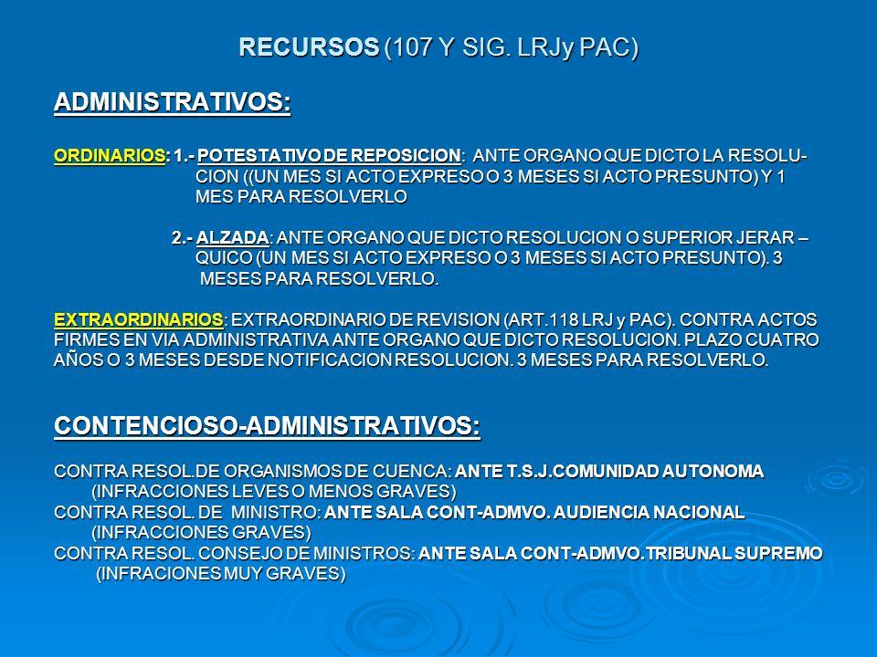 RECURSOS (107 Y SIG. LRJy PAC) ADMINISTRATIVOS: ORDINARIOS: 1.- POTESTATIVO DE REPOSICION: ANTE ORGANO QUE DICTO LA RESOLU- CION ((UN MES SI ACTO EXPR