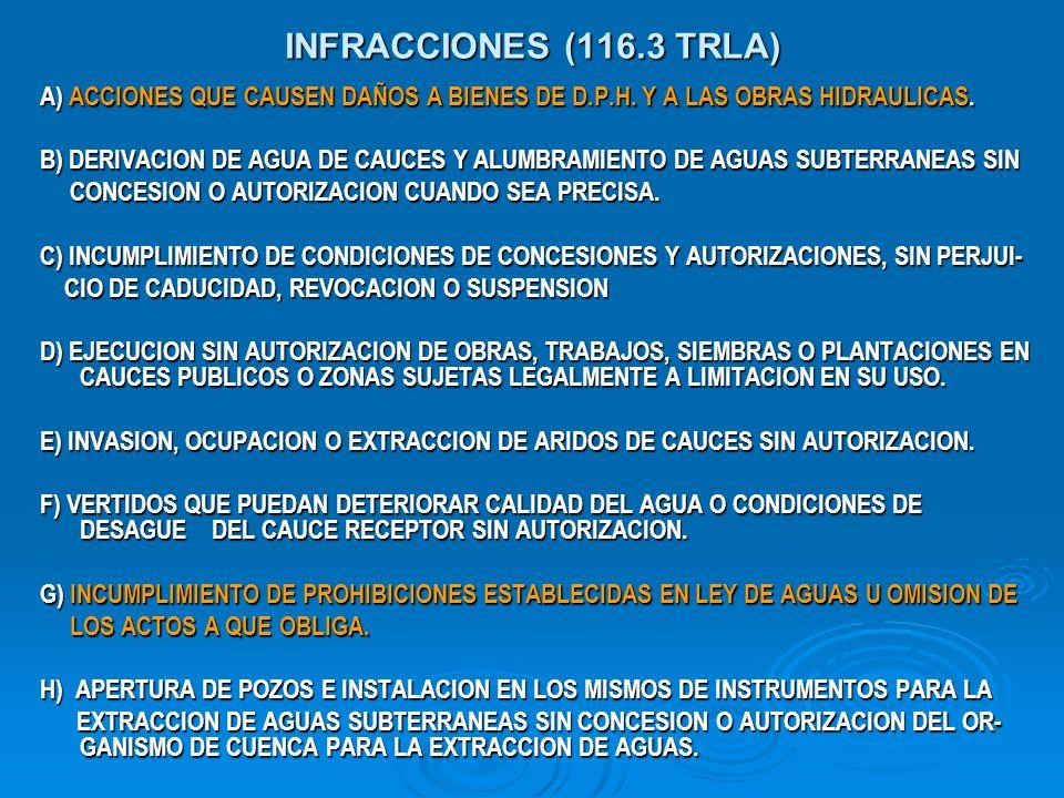 INFRACCIONES (116.3 TRLA) A) ACCIONES QUE CAUSEN DAÑOS A BIENES DE D.P.H. Y A LAS OBRAS HIDRAULICAS. B) DERIVACION DE AGUA DE CAUCES Y ALUMBRAMIENTO D