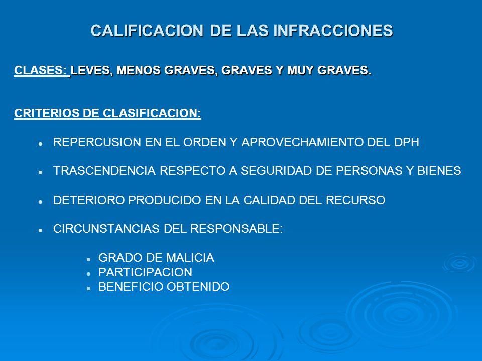 CALIFICACION DE LAS INFRACCIONES LEVES, MENOS GRAVES, GRAVES Y MUY GRAVES. CLASES: LEVES, MENOS GRAVES, GRAVES Y MUY GRAVES. CRITERIOS DE CLASIFICACIO