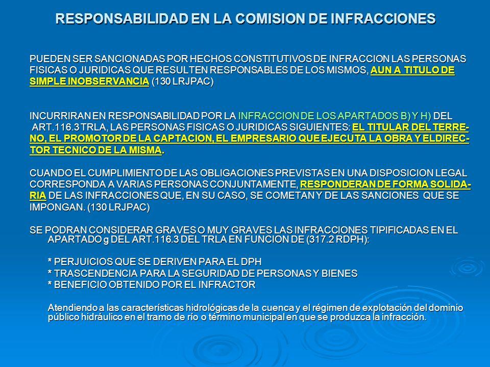 RESPONSABILIDAD EN LA COMISION DE INFRACCIONES PUEDEN SER SANCIONADAS POR HECHOS CONSTITUTIVOS DE INFRACCION LAS PERSONAS FISICAS O JURIDICAS QUE RESU
