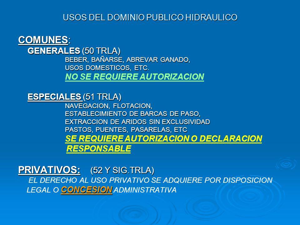 USOS DEL DOMINIO PUBLICO HIDRAULICO COMUNES: GENERALES (50 TRLA) GENERALES (50 TRLA) BEBER, BAÑARSE, ABREVAR GANADO, BEBER, BAÑARSE, ABREVAR GANADO, U