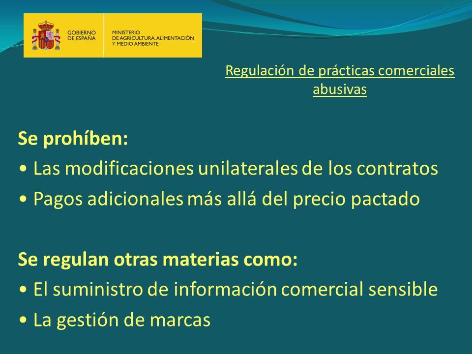 Se prohíben: Las modificaciones unilaterales de los contratos Pagos adicionales más allá del precio pactado Se regulan otras materias como: El suministro de información comercial sensible La gestión de marcas Regulación de prácticas comerciales abusivas