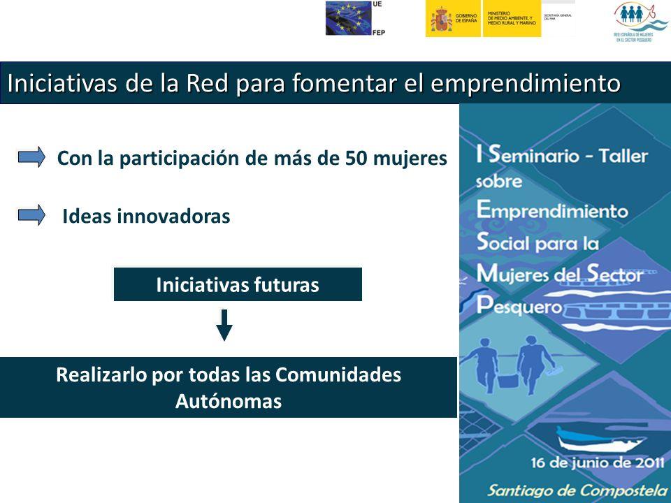 Iniciativas de la Red para fomentar el emprendimiento Con la participación de más de 50 mujeres Ideas innovadoras Iniciativas futuras Realizarlo por todas las Comunidades Autónomas