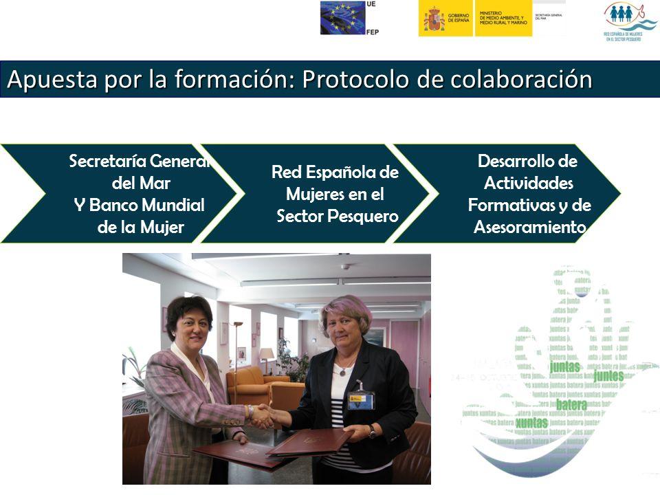 Apuesta por la formación: Protocolo de colaboración Red Española de Mujeres en el Sector Pesquero Secretaría General del Mar Y Banco Mundial de la Mujer Desarrollo de Actividades Formativas y de Asesoramiento