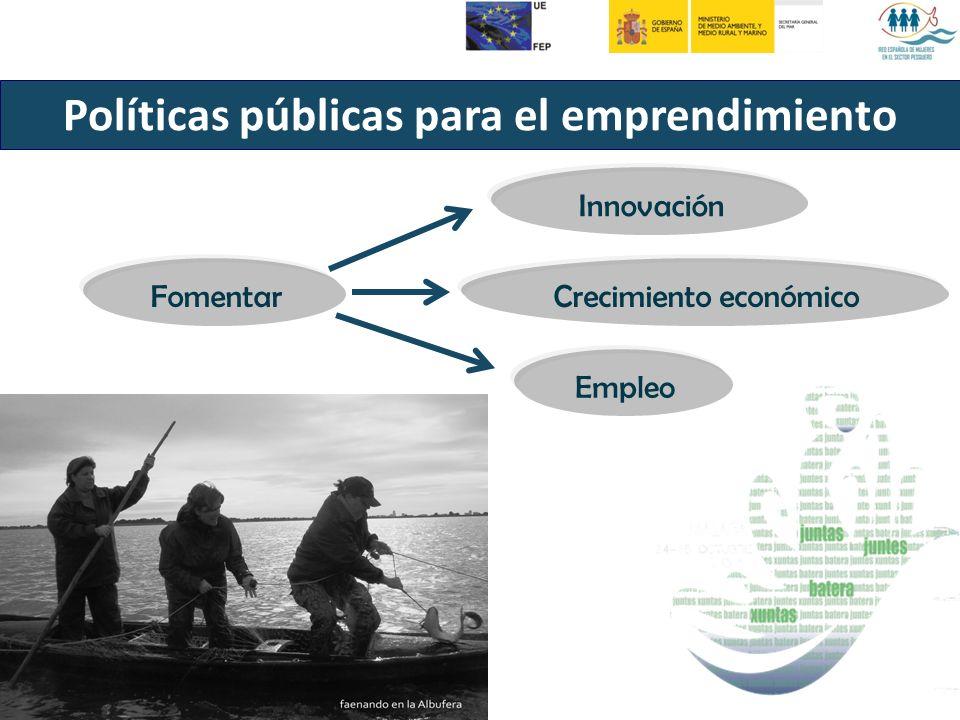 Instrumentos financieros europeos Sector Pesquero La reforma de la Política Pesquera Común El Fondo Europeo de la Pesca