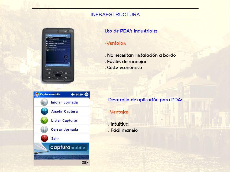 Barco INFRAESTRUCTURA Uso de PDAs industriales -Ventajas:. No necesitan instalación a bordo. Fáciles de manejar. Coste económico Desarrollo de aplicac