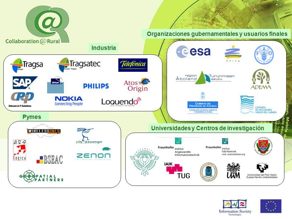 Industria Pymes Organizaciones gubernamentales y usuarios finales Universidades y Centros de investigación