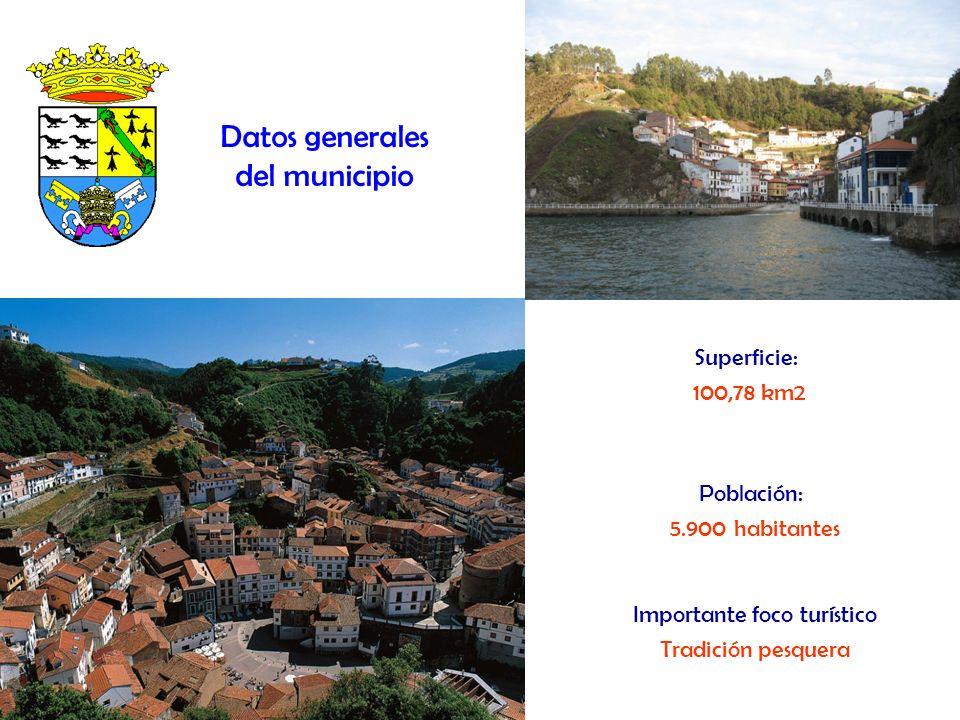 Datos generales del municipio Población: 5.900 habitantes Superficie: 100,78 km2 Importante foco turístico Tradición pesquera
