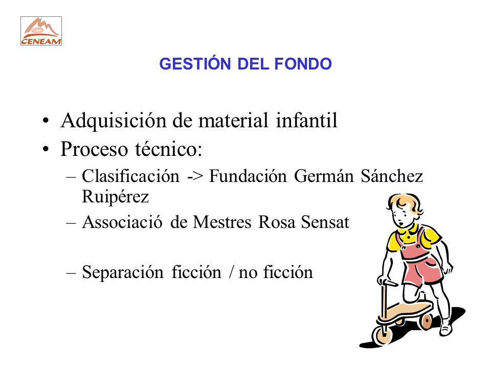 GESTIÓN DEL FONDO Adquisición de material infantil Proceso técnico: –Clasificación -> Fundación Germán Sánchez Ruipérez –Associació de Mestres Rosa Sensat –Separación ficción / no ficción