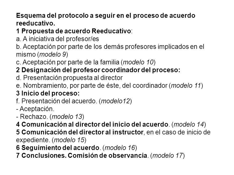 Esquema del protocolo a seguir en el proceso de acuerdo reeducativo. 1 Propuesta de acuerdo Reeducativo: a. A iniciativa del profesor/es b. Aceptación