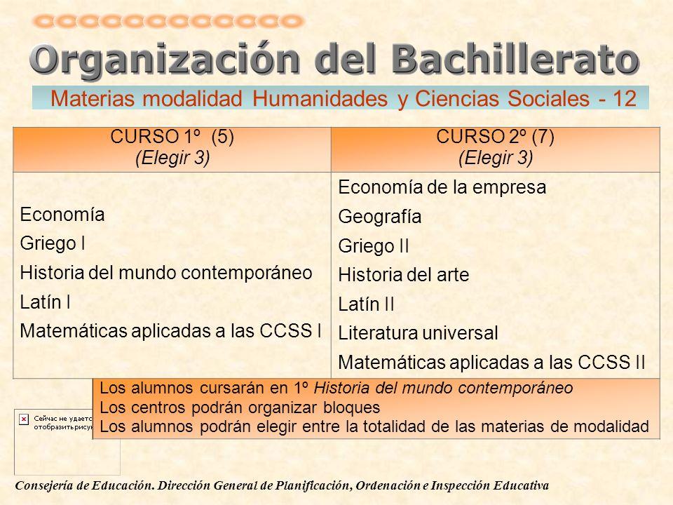 Consejería de Educación. Dirección General de Planificación, Ordenación e Inspección Educativa CURSO 1º (5) (Elegir 3) CURSO 2º (7) (Elegir 3) Economí