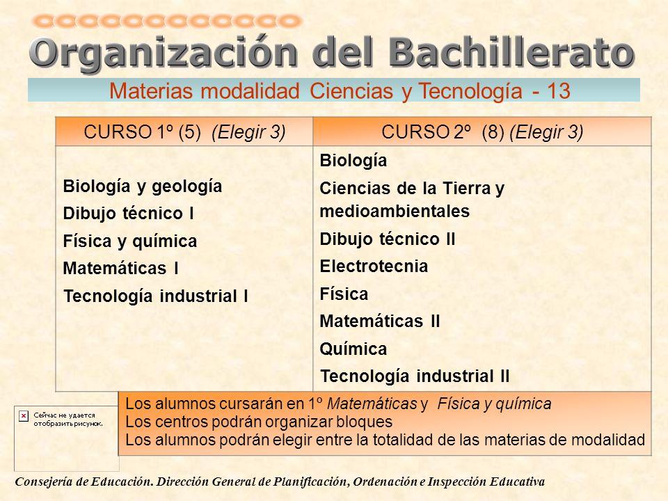 Consejería de Educación. Dirección General de Planificación, Ordenación e Inspección Educativa CURSO 1º (5) (Elegir 3)CURSO 2º (8) (Elegir 3) Biología