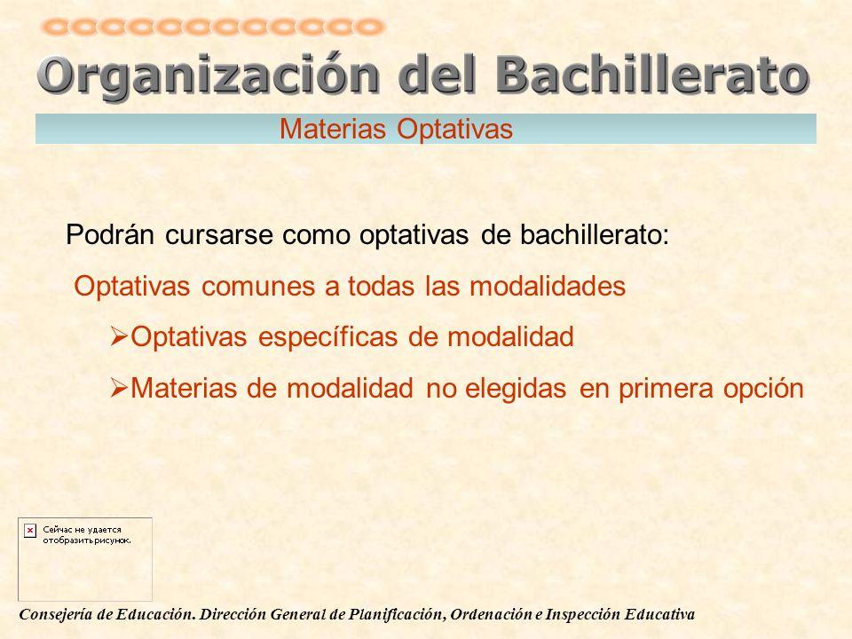 Consejería de Educación. Dirección General de Planificación, Ordenación e Inspección Educativa Podrán cursarse como optativas de bachillerato: Optativ
