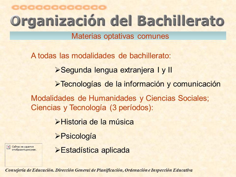 Consejería de Educación. Dirección General de Planificación, Ordenación e Inspección Educativa A todas las modalidades de bachillerato: Segunda lengua
