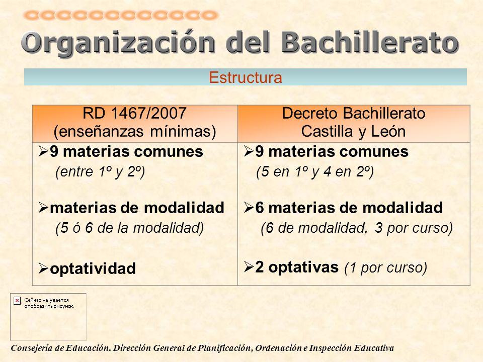 Consejería de Educación. Dirección General de Planificación, Ordenación e Inspección Educativa RD 1467/2007 (enseñanzas mínimas) Decreto Bachillerato
