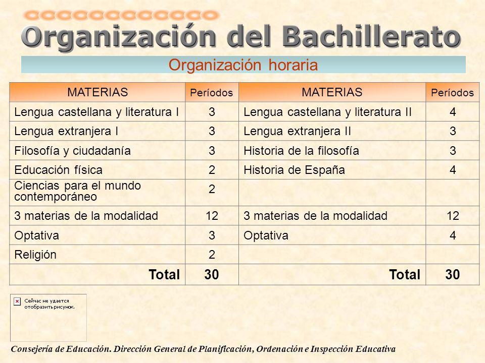 Consejería de Educación. Dirección General de Planificación, Ordenación e Inspección Educativa MATERIAS Períodos MATERIAS Períodos Lengua castellana y
