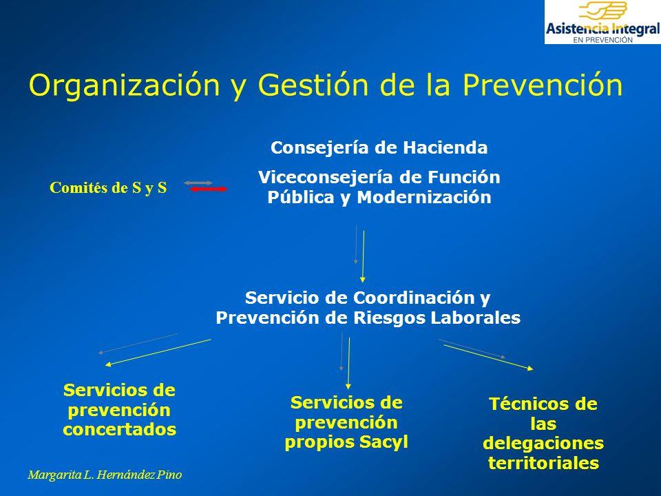 Margarita L. Hernández Pino Organización y Gestión de la Prevención Consejería de Hacienda Viceconsejería de Función Pública y Modernización Servicio