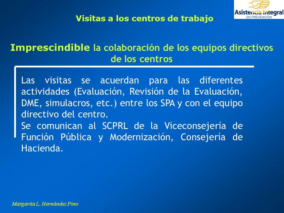 Margarita L. Hernández Pino Las visitas se acuerdan para las diferentes actividades (Evaluación, Revisión de la Evaluación, DME, simulacros, etc.) ent