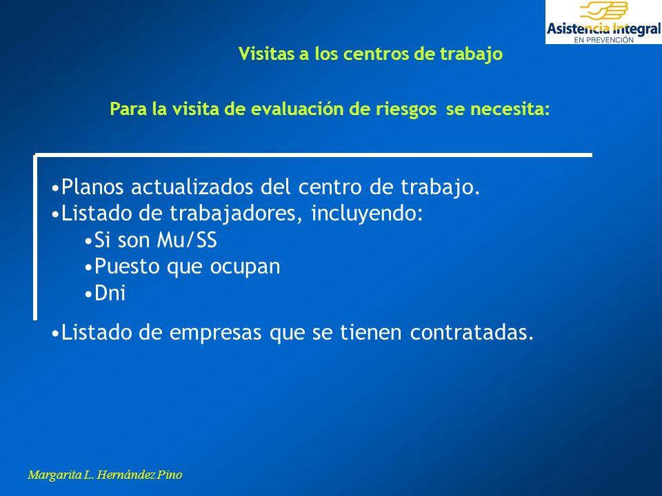 Margarita L. Hernández Pino Planos actualizados del centro de trabajo. Listado de trabajadores, incluyendo: Si son Mu/SS Puesto que ocupan Dni Listado
