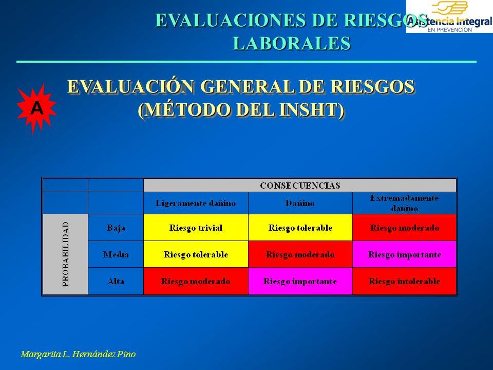 Margarita L. Hernández Pino EVALUACIONES DE RIESGOS LABORALES EVALUACIÓN GENERAL DE RIESGOS (MÉTODO DEL INSHT) A