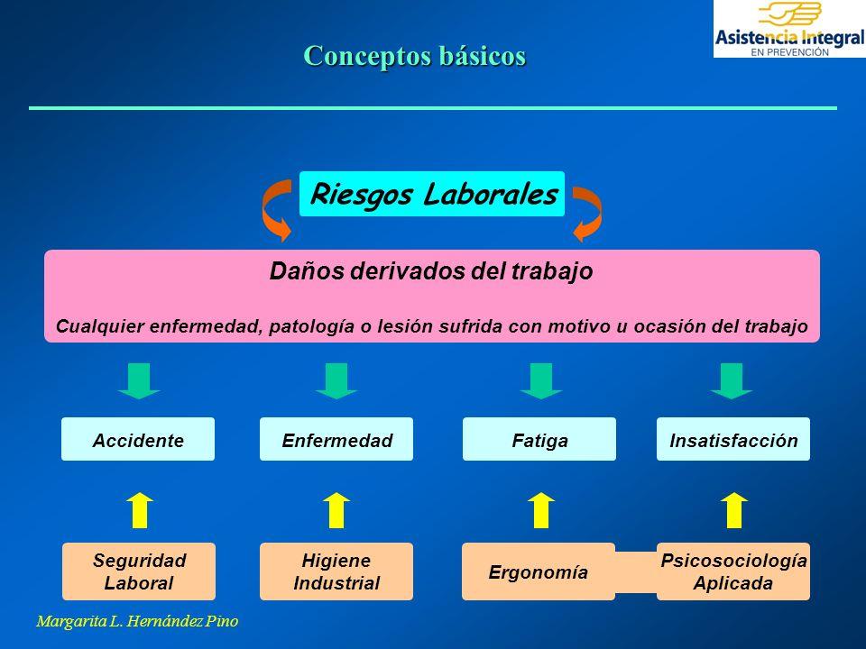 Margarita L. Hernández Pino Riesgos Laborales Daños derivados del trabajo Cualquier enfermedad, patología o lesión sufrida con motivo u ocasión del tr